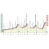 giro-2020-parcours-etappe-15:-rivolto-%E2%80%93-piancavallo