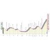 giro-2020-parcours-etappe-5:-enna-%E2%80%93-etna