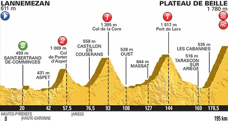 tour de france 5 etappe