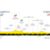 Tour de France 2021 etappe 10