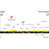 Tour de France 2021 etappe 13