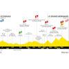 Tour de France 2020 etappe 8